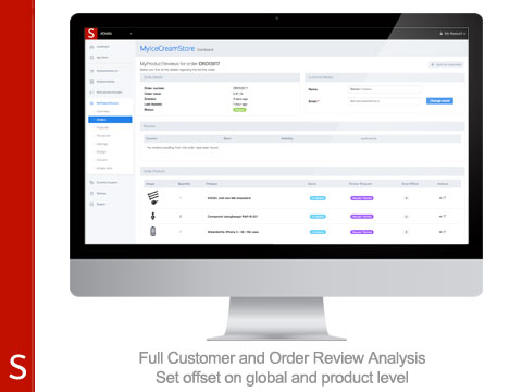 Full customer and order analysis